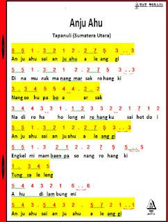Not Angka Lagu Anju Ahu - Tapanuli (Sumatera Utara)