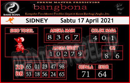 Prediksi Bangbona Sydney Sabtu 17 April 2021