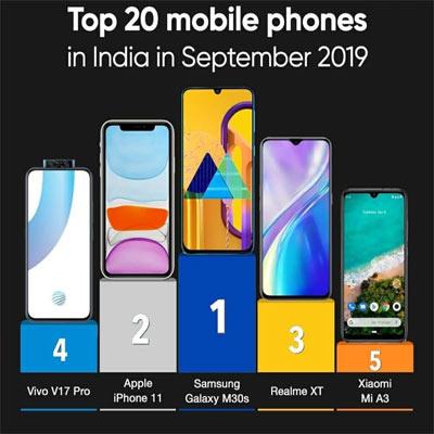 ترتيب الهواتف في الهند 2019