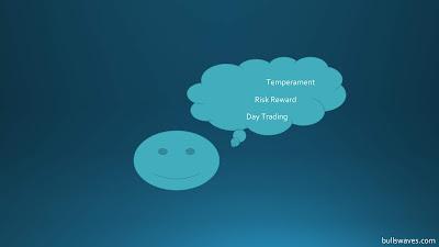 Day Trading Psychology