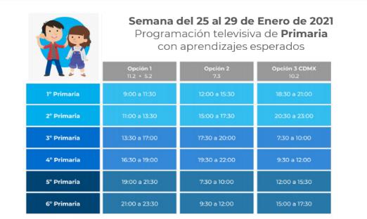 PROGRAMACION TELEVISIVA  PRIMARIA   SEMANA 20 ( DEL 25  AL 29 DE ENERO)