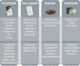 principais metais preciosos usado no carros