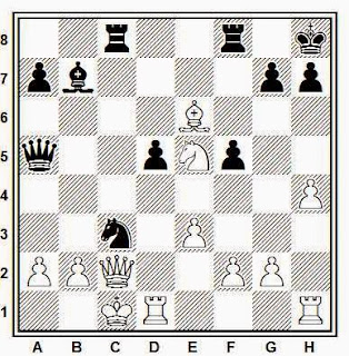 Posición de la partida de ajedrez Ballmann - Liardet (Cham, 1991)