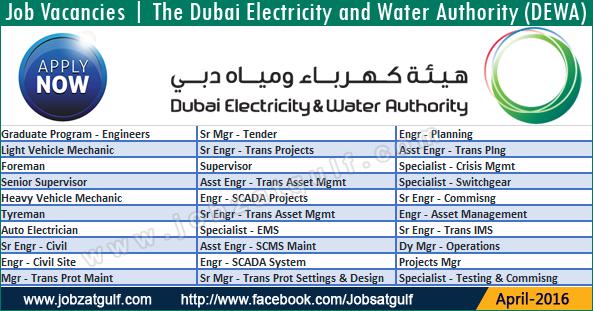 Latest Job Vacancies The Dubai Electricity And Water