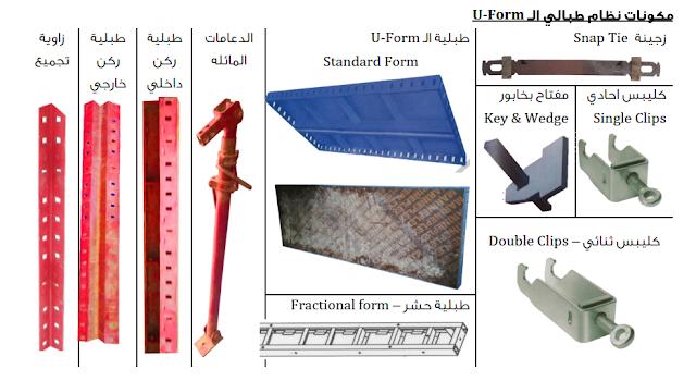 الشدات المعدنية, الشدة المعدنية, شدة معدنية, شده معدنيه, الشدات المعدنيه, Metal Scaffolding, تنفيذ الشدات المعدنية, استالم الشدات المعدنية, أعمال الشدات المعدنية