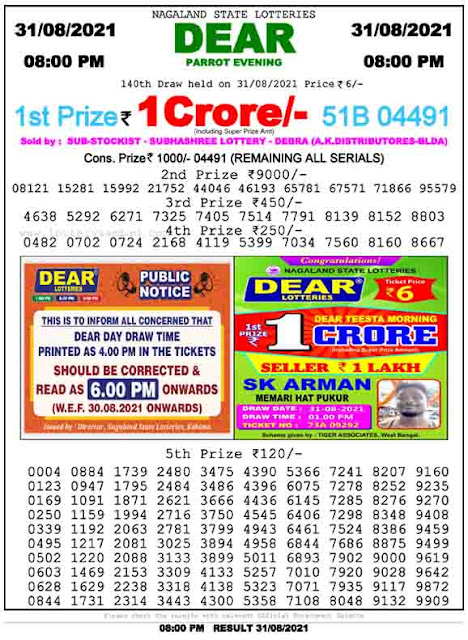 Nagaland State Lottery Result 31.8.2021