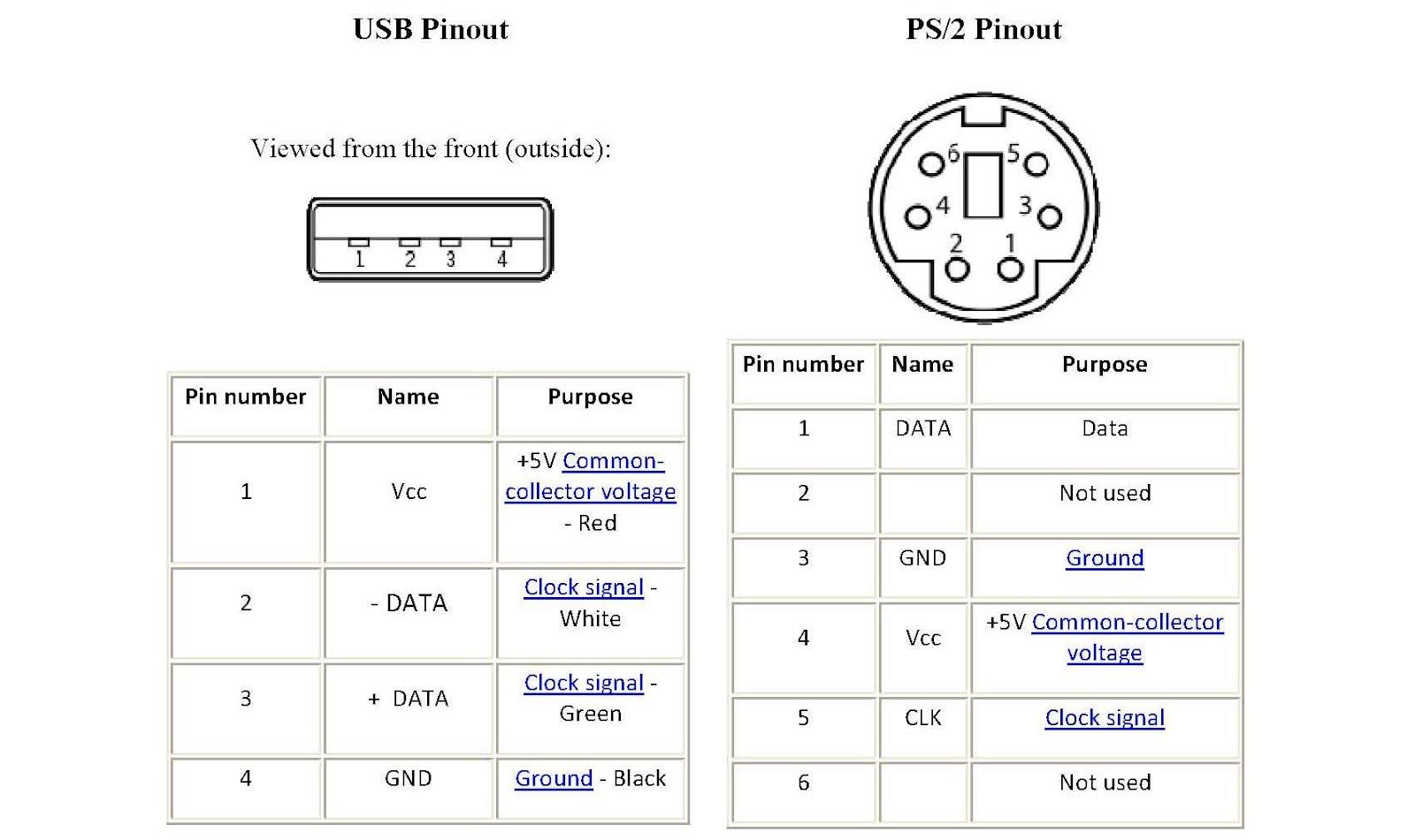 Playstation 2 To Usb Wiring Diagram 4 Pin T Connector Conversão Teclado Ps2 Gt Zwame Fórum