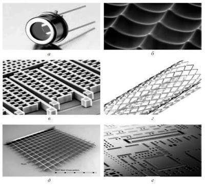 Лазерная микрообработка Волгоград