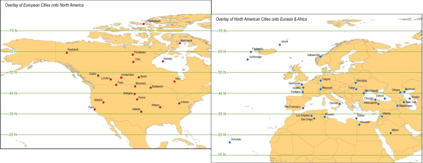 Map of comparing the latitude of America and Europe