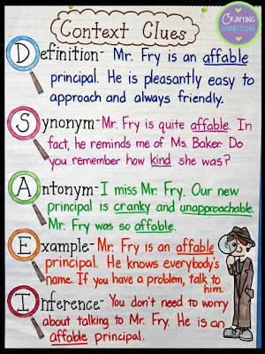 Anchor Chart Solutions | Upper Elementary Snapshots