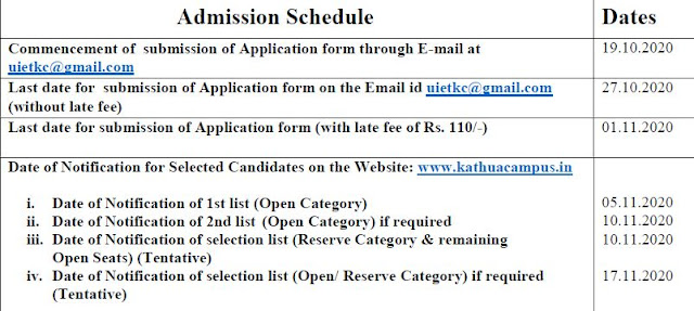 kathua campus, university of jammu, uiet, btech admission