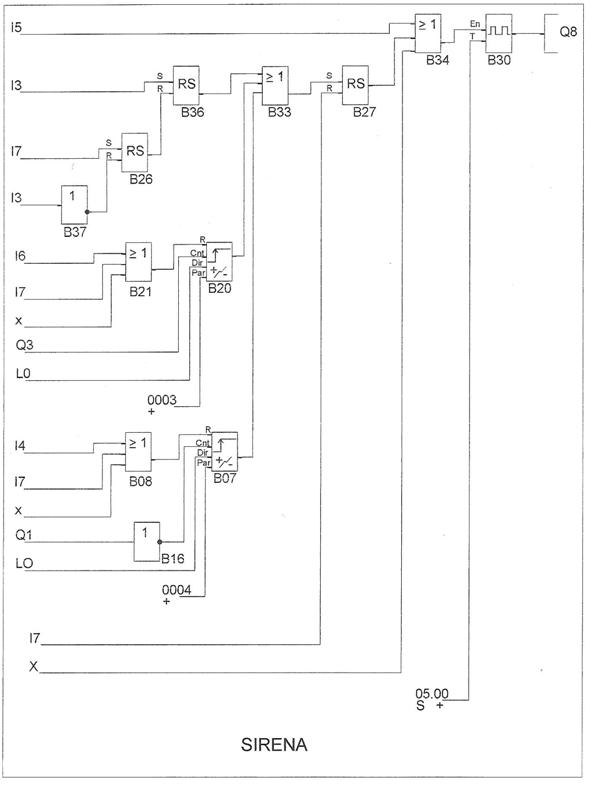 Twido Wiring Diagram