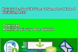 Kisi-kisi dan Soal UAS Tema 2 Semester 1 Kelas 4 Kurikulum 2013