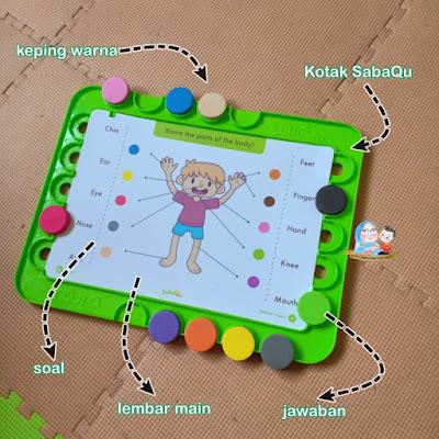 mainan edukasi anak 6 tahun