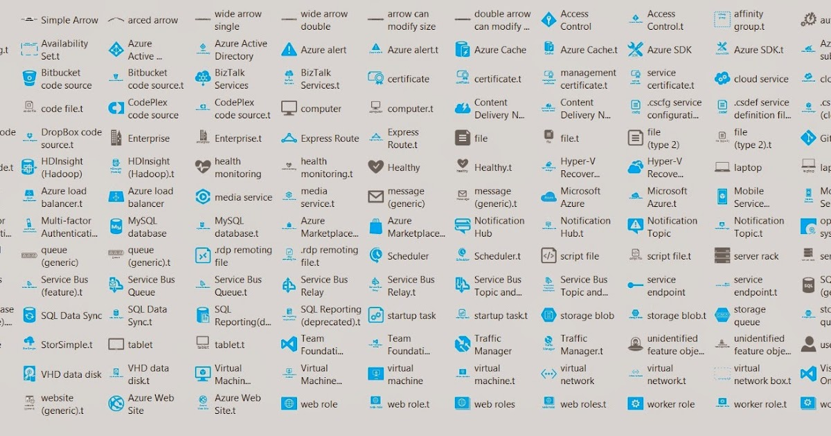 Unified Communication Techies: Azure Icon & Stencil for visio
