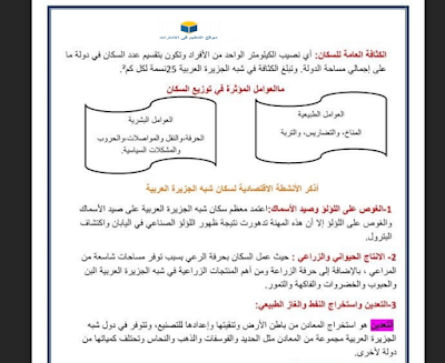 حل درس سكان شبه الجزيرة العربية