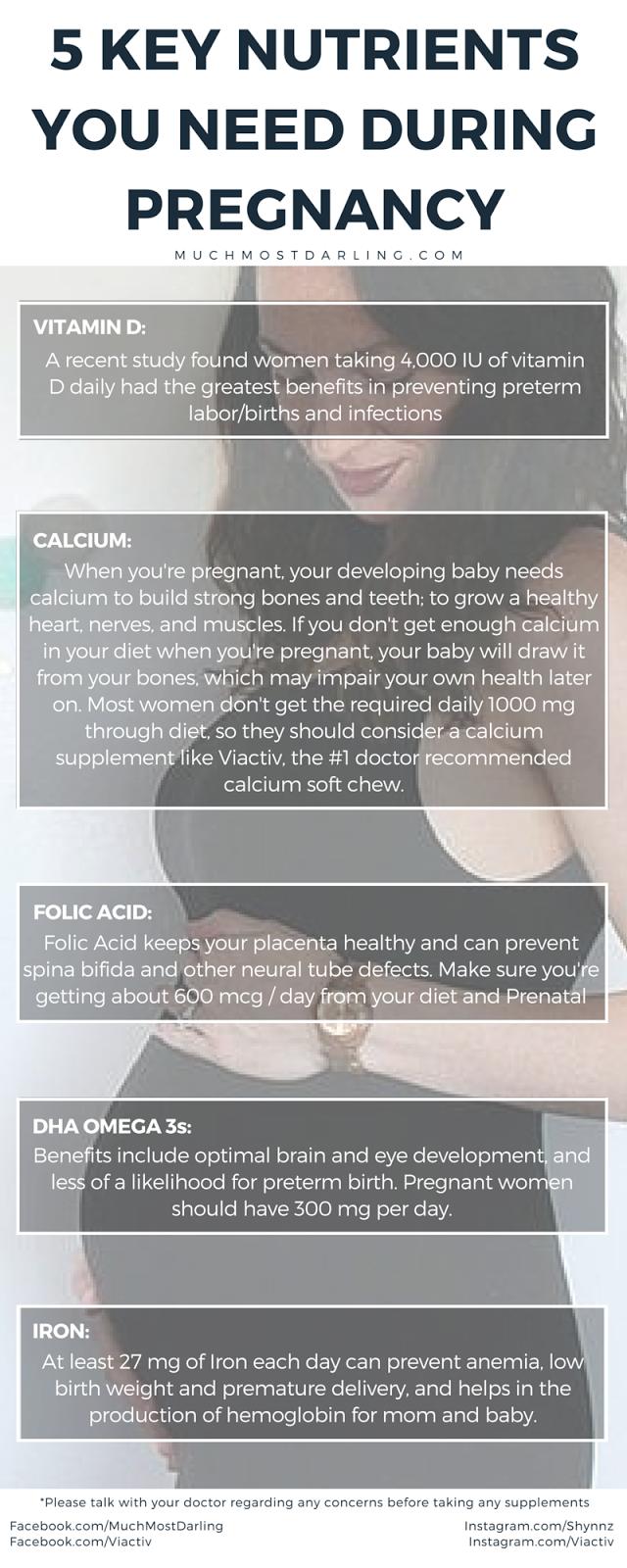 important vitamins for pregnancy