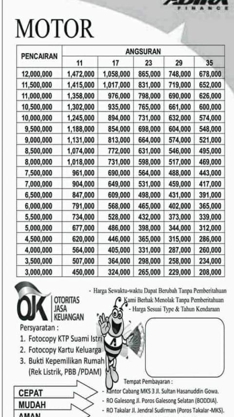Pinjaman BPKB Adira Finance: PINJAMAN TUNAI JAMINAN BPKB ...