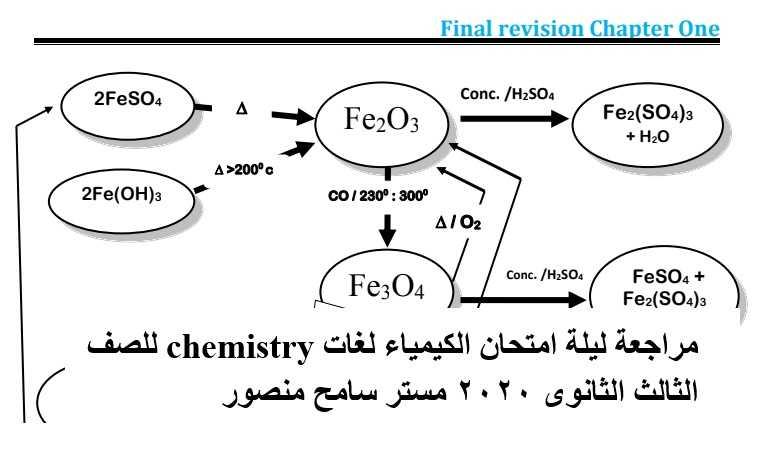 مراجعة ليلة امتحان الكيمياء لغات chemistry للصف الثالث الثانوى 2020 مستر سامح منصور