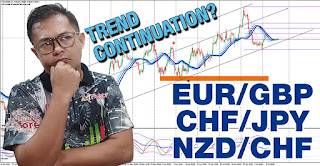 Trend continuation for EUR/GBP, CHF/JPY and NZD/CHF - Forex Trading tutorials for beginners in the Philippines