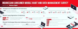 data_perilaku_konsumen