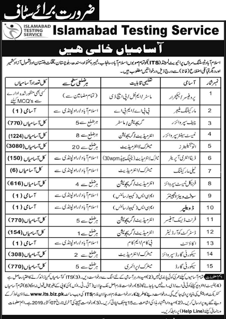 Its, Jobs, Its jobs, Its jobs 219, Its jobs asf 219 pakistan, Its jobs asf test, Its jobs asf, Its jobs 219 pakistan, Its jobs 219 pakistan airport security force, Its jobs asf test center, Its jobs asf form 219, Its jobs asf result 219, Its jobs 219 last date