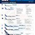 INFOGRAPHIC: Orders and Deliveries Airbus Commercial Aircraft – May 2021