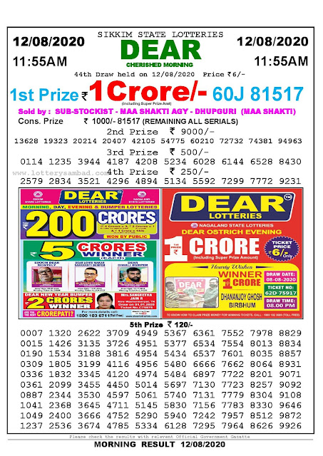 Sikkim State Lotteries 12-08-2020 Lottery Sambad Result 11:55 AM
