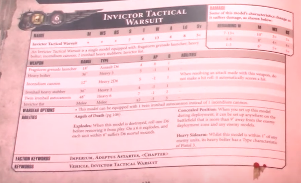 Hoja de datos Invictor tactical warsuit