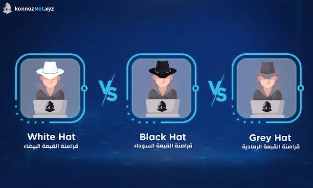 الفرق بين قراصنة القبعة البيضاء و قراصنة القبعة السوداء وقراصنة القبعة الرمادية