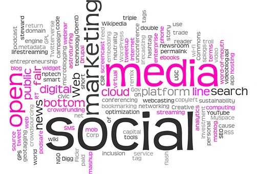 How to learn Digital Marketing? Part 4 What is Digital Media?