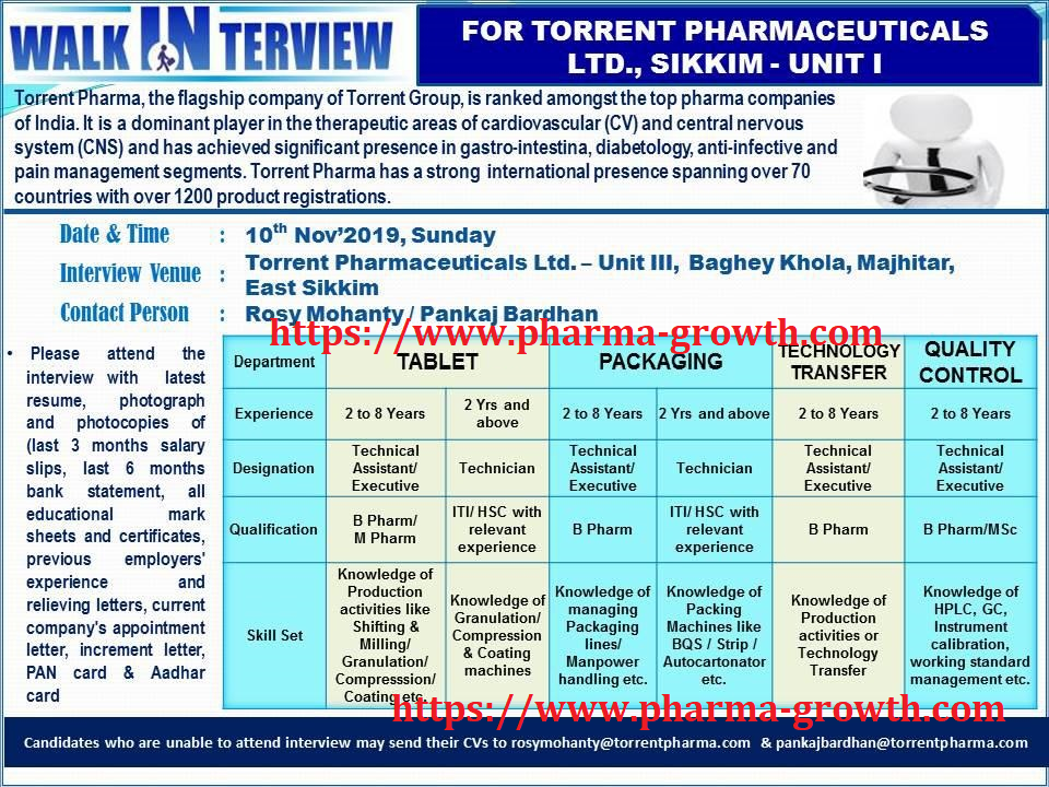 Torrent Pharmaceuticals – Walk-Ins for Multiple Positions – QC | Production | Packing | TT on 10th Nov' 2019