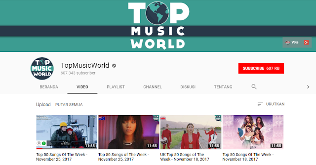 TopMusicWorld (Youtube Channel)