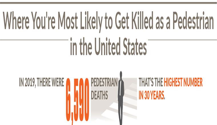 Where You're Most Likely To Get Killed As A Pedestrian In The United States #infographic