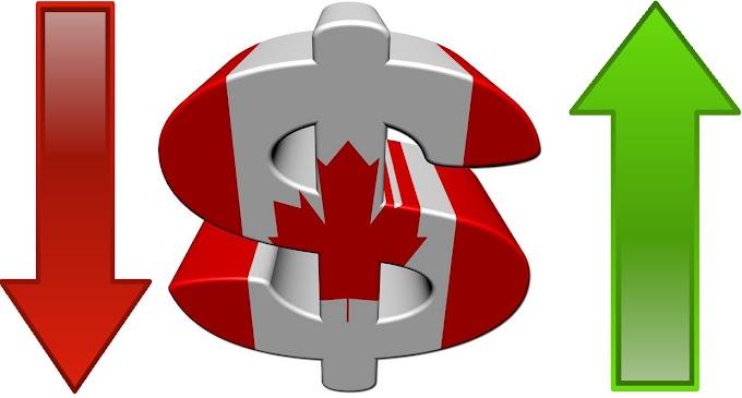 حركه منتظره على الدولار الكندى تزامنا مع مؤشرات أسعار المستهلكين