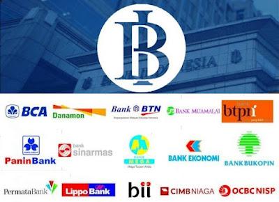 nama bank swasta di Indoneias