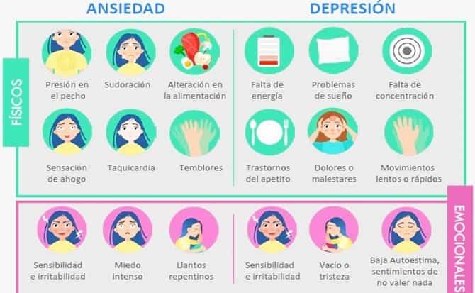 emociones, cuarentena, ansiedad, depresión,