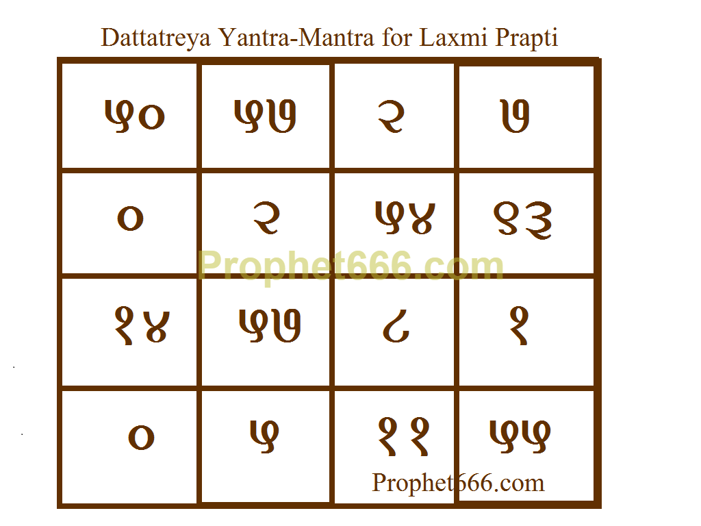 Dattatreya Yantra Mantra for Laxmi Prapti