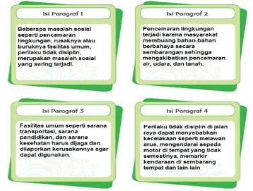 Kunci-Jawaban-Kelas-5-Tema-6-Halaman-191-192-Buku-Tematik