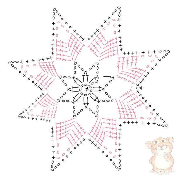 M s de 1000 im genes sobre flores y hojas en crochet en - Esquema punto estrella crochet ...
