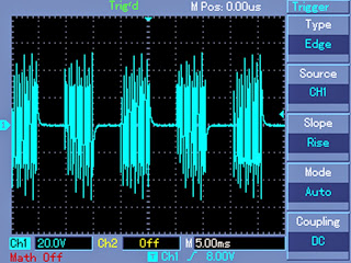 waveform showing when PWM is switched ON and no Load