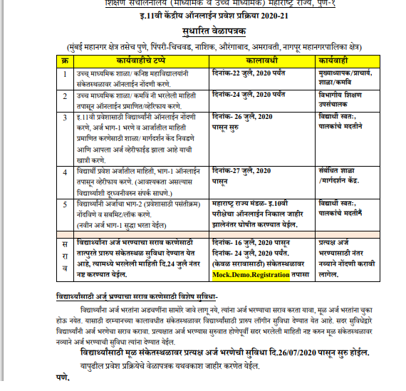 11thstandard Admission Timetable on  11thadmission.org.in Released.