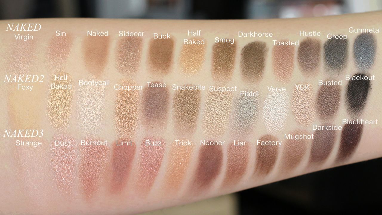 Urban Decay Naked Palette Package