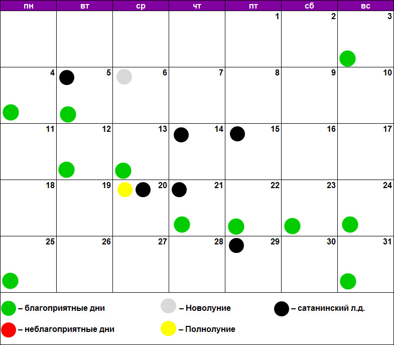 Массаж по лунному календарю октябрь 2021
