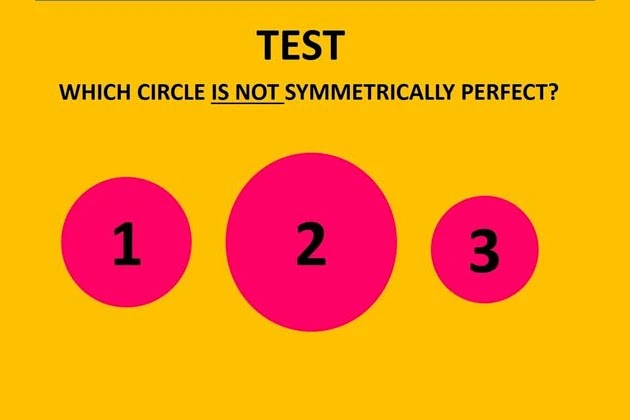 How High Is Your Level Of Perfectionism?
