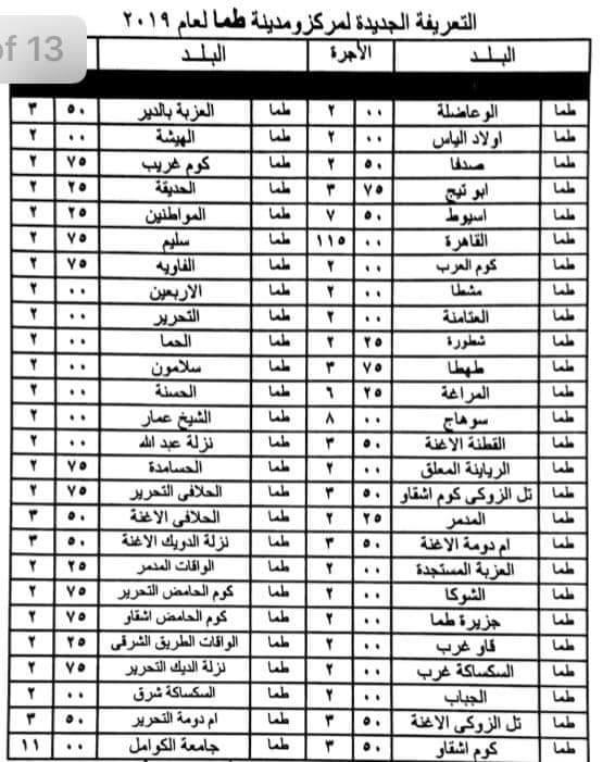 ننشر التعريفه الجديده للمواصلات داخل وبين المدن المصرية بعد زياده اسعار الوقود بجميع المحافظات FB_IMG_1562332380918