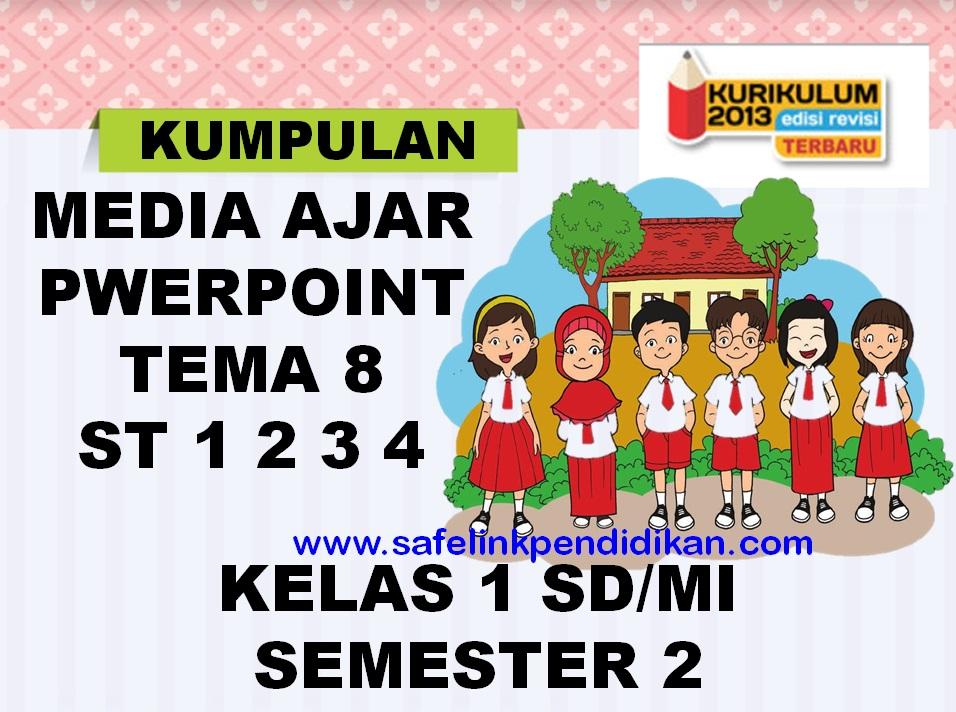 Media Ajar Powerpoint Tema 8 Subtema 1 2 3 4 Kelas 1