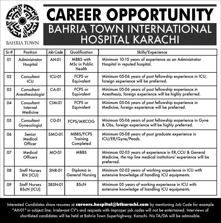Advertisement for Bahria Town Karachi Jobs 2019