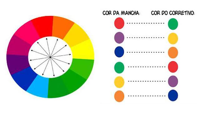 Tabela de cores para combinação de cores