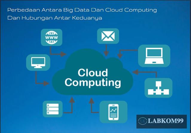 Perbedaan Antara Big Data Dan Cloud Computing Dan Hubungan Antar Keduanya